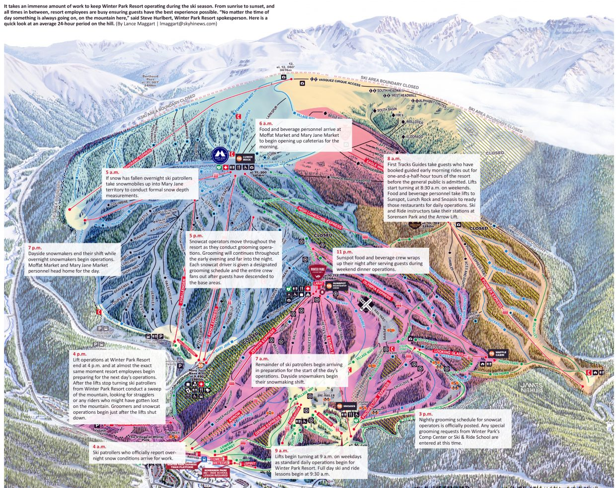on the mountain: what sets winter park resort apart from other ski