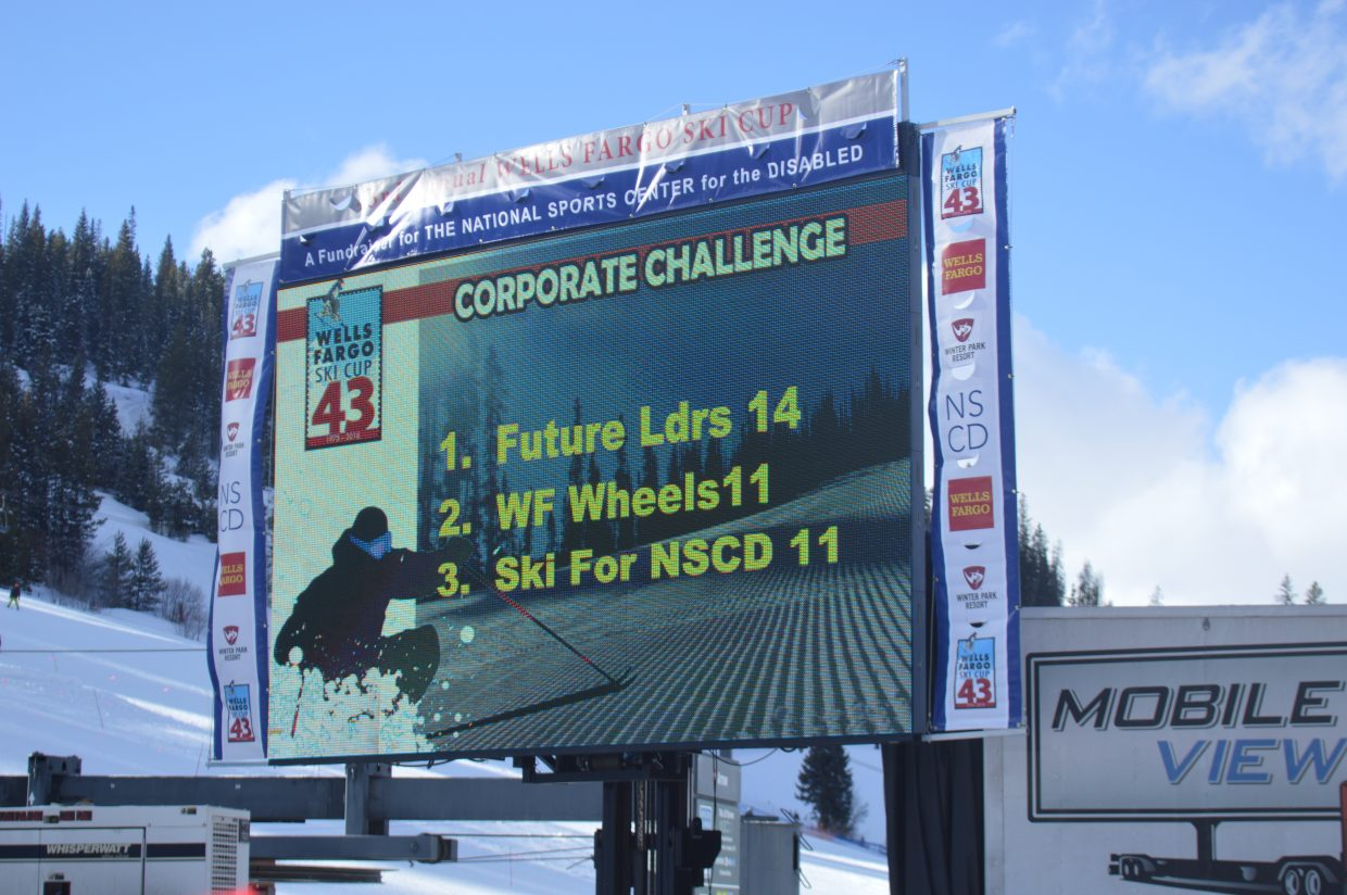 The final leader board for the event.